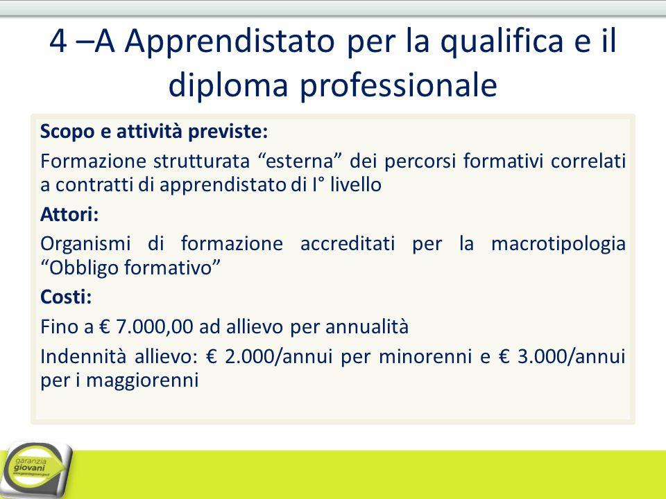 """4 –A Apprendistato per la qualifica e il diploma professionale Scopo e attività previste: Formazione strutturata """"esterna"""" dei percorsi formativi corr"""