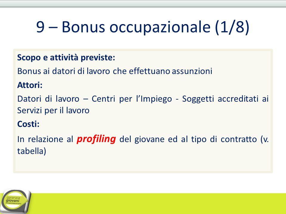 9 – Bonus occupazionale (1/8) Scopo e attività previste: Bonus ai datori di lavoro che effettuano assunzioni Attori: Datori di lavoro – Centri per l'I