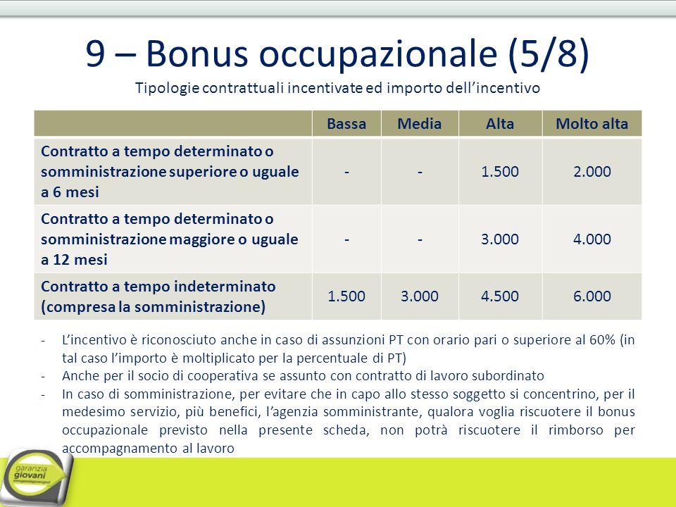 9 – Bonus occupazionale (5/8) Tipologie contrattuali incentivate ed importo dell'incentivo BassaMediaAltaMolto alta Contratto a tempo determinato o so