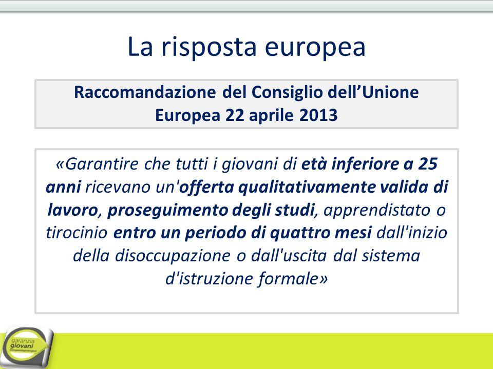 La risposta europea Raccomandazione del Consiglio dell'Unione Europea 22 aprile 2013 «Garantire che tutti i giovani di età inferiore a 25 anni ricevan
