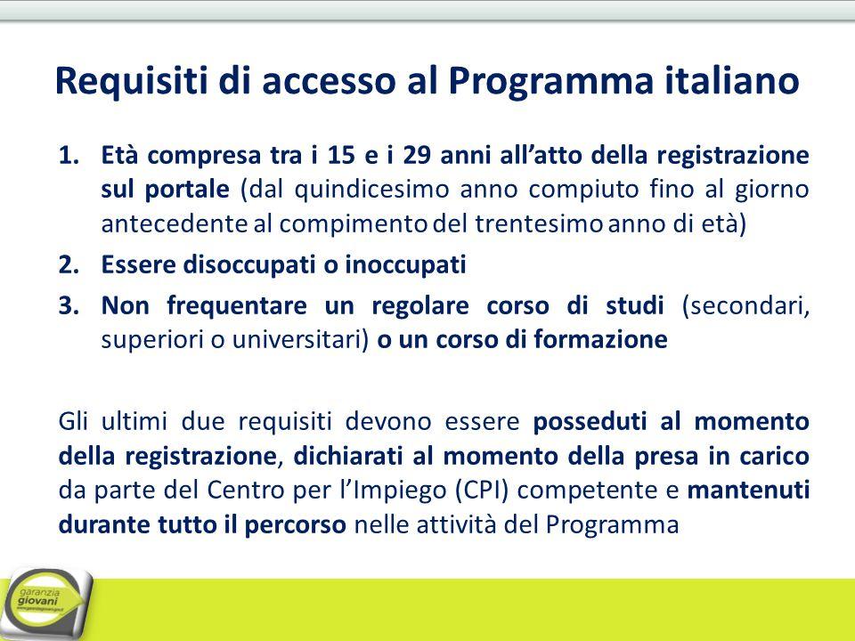 Requisiti di accesso al Programma italiano 1.Età compresa tra i 15 e i 29 anni all'atto della registrazione sul portale (dal quindicesimo anno compiut