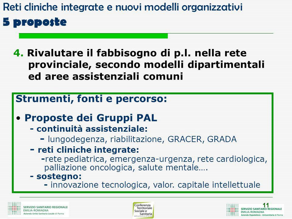 11 Reti cliniche integrate e nuovi modelli organizzativi 5 proposte 4.