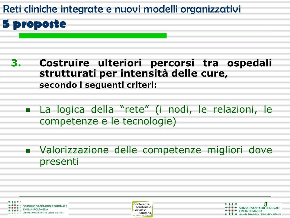 8 Reti cliniche integrate e nuovi modelli organizzativi 5 proposte 3.