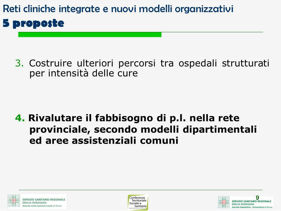 10 Reti cliniche integrate e nuovi modelli organizzativi 5 proposte 4.