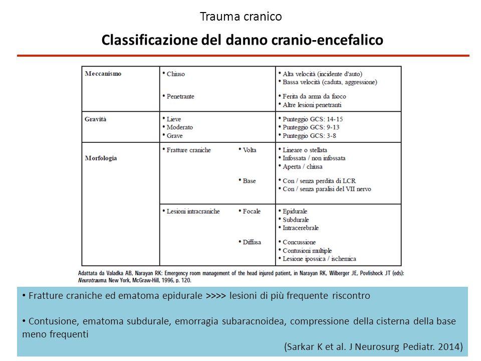 Classificazione del danno cranio-encefalico Trauma cranico Fratture craniche ed ematoma epidurale >>>> lesioni di più frequente riscontro Contusione, ematoma subdurale, emorragia subaracnoidea, compressione della cisterna della base meno frequenti (Sarkar K et al.
