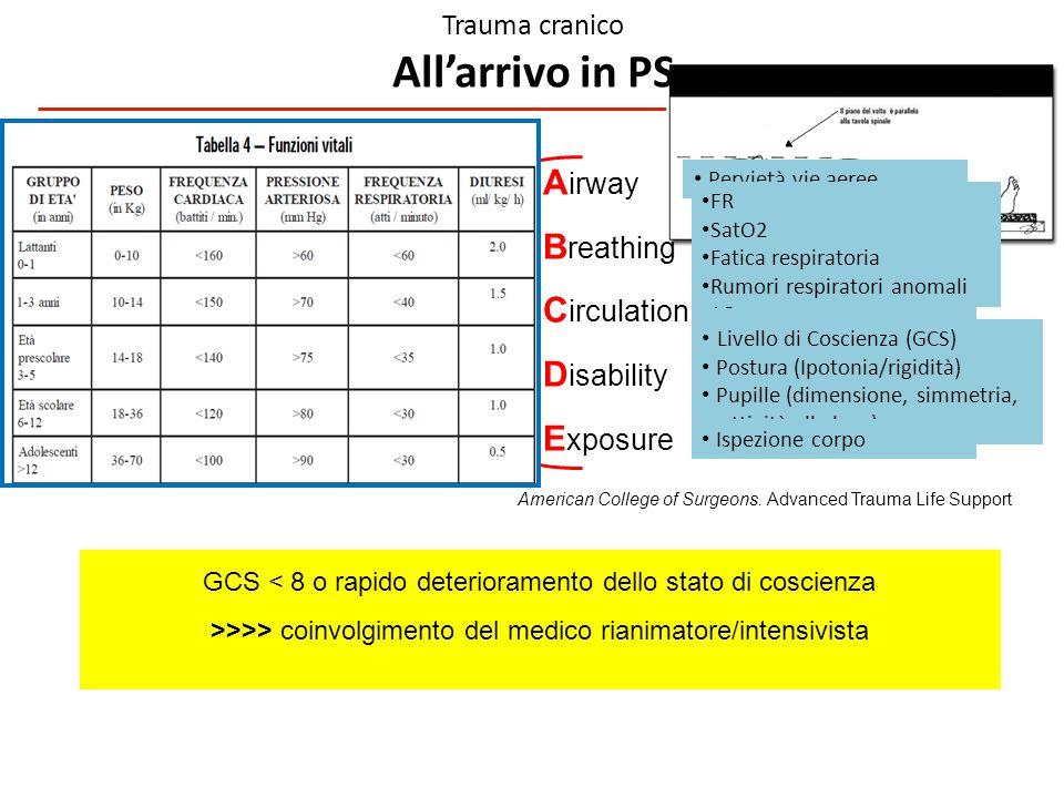 TC maggiore >> una o più delle seguenti condizioni: GCS < 13 segni di frattura della base del cranio frattura depressa della volta cranica deficit neu