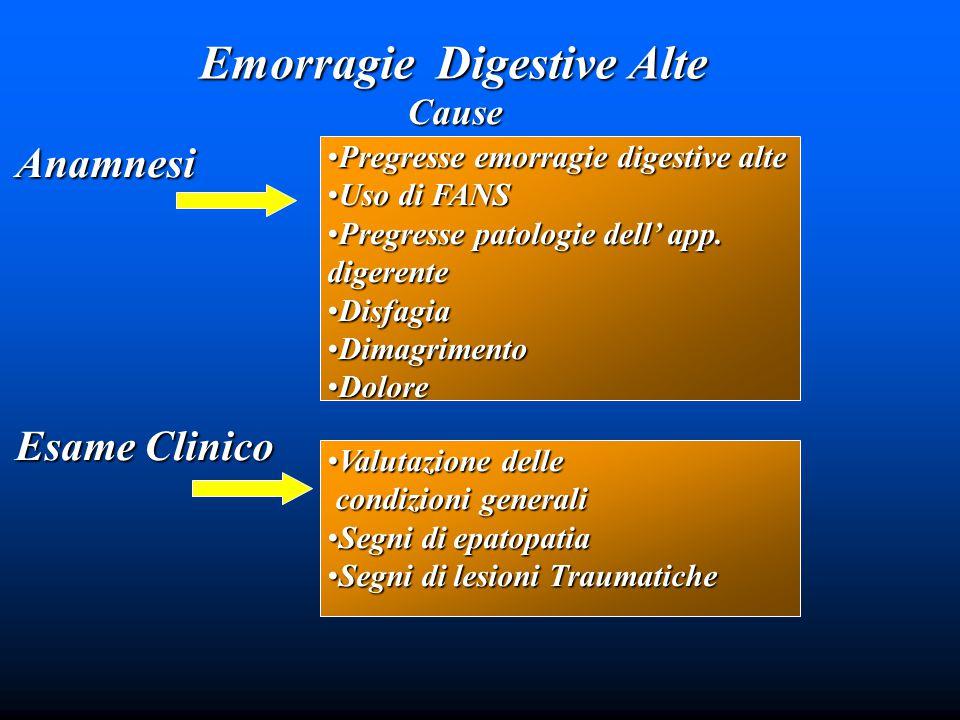 Emorragie Digestive Alte Cause Anamnesi Pregresse emorragie digestive altePregresse emorragie digestive alte Uso di FANSUso di FANS Pregresse patologie dell' app.