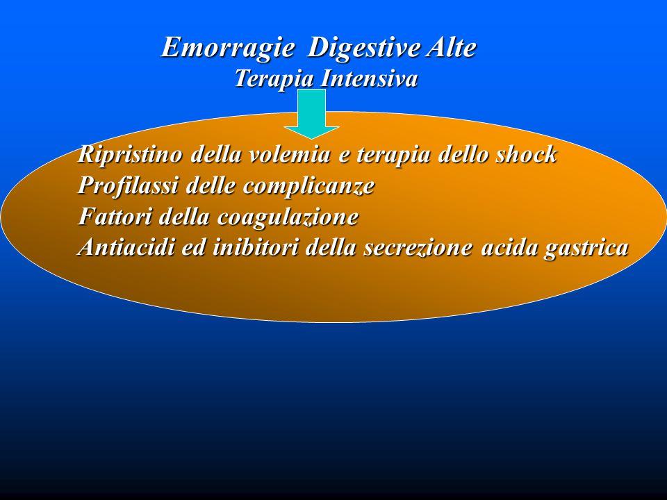 Emorragie Digestive Alte Terapia Intensiva Ripristino della volemia e terapia dello shock Profilassi delle complicanze Fattori della coagulazione Antiacidi ed inibitori della secrezione acida gastrica