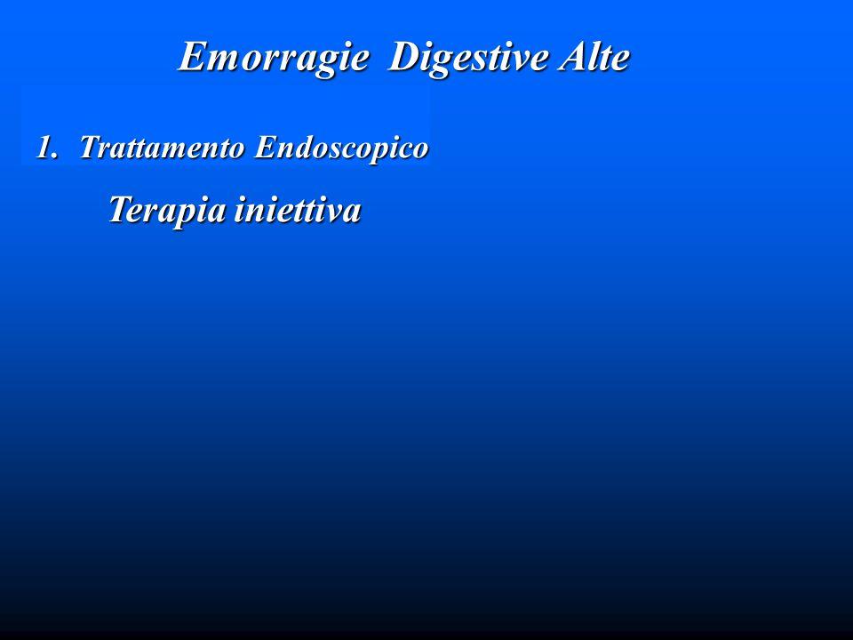 Emorragie Digestive Alte 1.Trattamento Endoscopico Terapia iniettiva