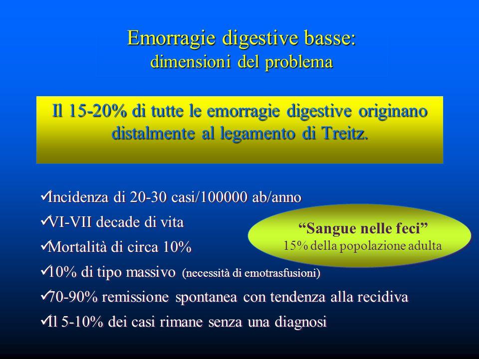 Il 15-20% di tutte le emorragie digestive originano distalmente al legamento di Treitz.