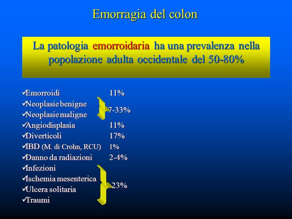 La patologia emorroidaria ha una prevalenza nella popolazione adulta occidentale del 50-80% Emorragia del colon Emorroidi 11% Neoplasie benigne Neoplasie maligne Angiodisplasia11% Diverticoli 17% IBD (M.