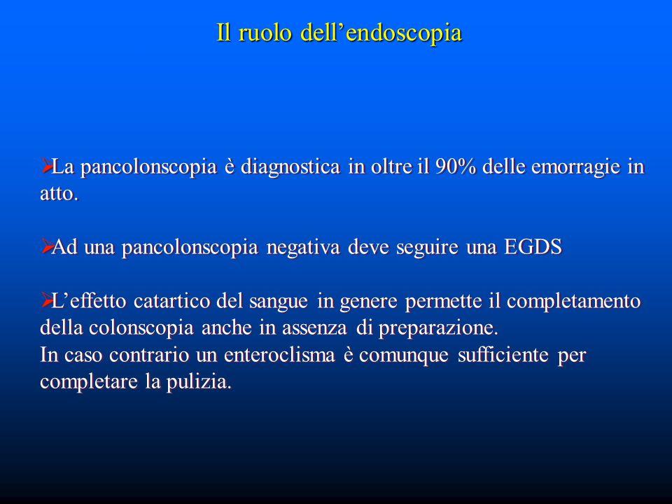 Il ruolo dell'endoscopia  La pancolonscopia è diagnostica in oltre il 90% delle emorragie in atto.