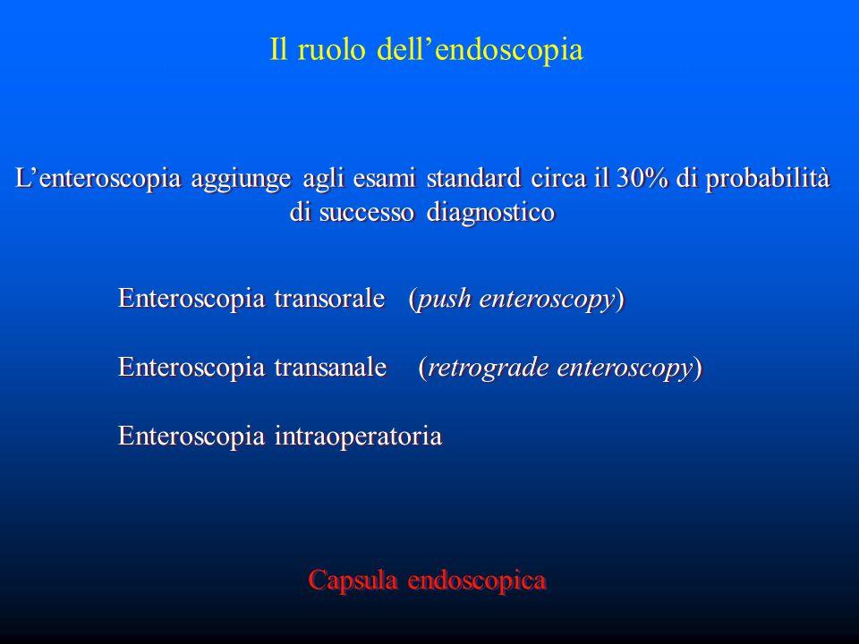 Il ruolo dell'endoscopia L'enteroscopia aggiunge agli esami standard circa il 30% di probabilità di successo diagnostico L'enteroscopia aggiunge agli esami standard circa il 30% di probabilità di successo diagnostico Enteroscopia transorale (push enteroscopy) Enteroscopia transanale (retrograde enteroscopy) Enteroscopia intraoperatoria Enteroscopia transorale (push enteroscopy) Enteroscopia transanale (retrograde enteroscopy) Enteroscopia intraoperatoria Capsula endoscopica