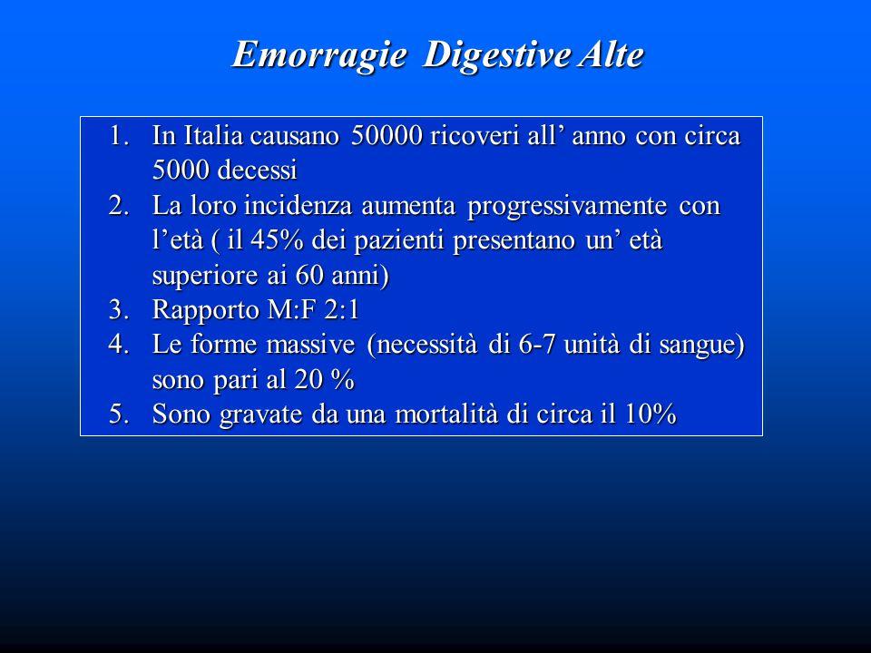 Emorragie Digestive Alte 1.In Italia causano 50000 ricoveri all' anno con circa 5000 decessi 2.La loro incidenza aumenta progressivamente con l'età ( il 45% dei pazienti presentano un' età superiore ai 60 anni) 3.Rapporto M:F 2:1 4.Le forme massive (necessità di 6-7 unità di sangue) sono pari al 20 % 5.Sono gravate da una mortalità di circa il 10%