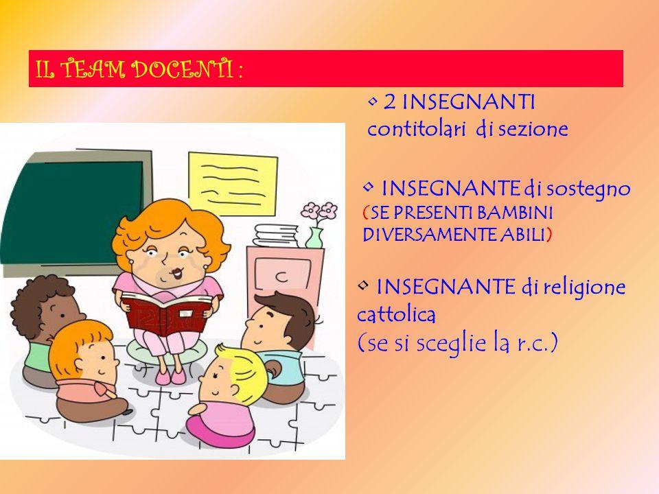 Genitori: partecipare a livello di plesso coordinarsi a livello di Istituto