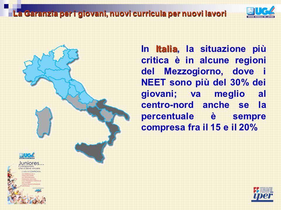 La Garanzia per i giovani, nuovi curricula per nuovi lavori Italia In Italia, la situazione più critica è in alcune regioni del Mezzogiorno, dove i NEET sono più del 30% dei giovani; va meglio al centro-nord anche se la percentuale è sempre compresa fra il 15 e il 20%