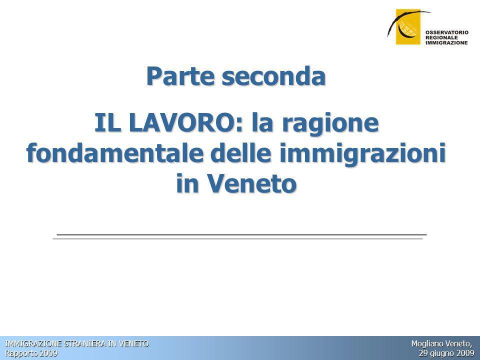 IMMIGRAZIONE STRANIERA IN VENETO Mogliano Veneto, Rapporto 2009 29 giugno 2009 Parte seconda IL LAVORO: la ragione fondamentale delle immigrazioni in Veneto