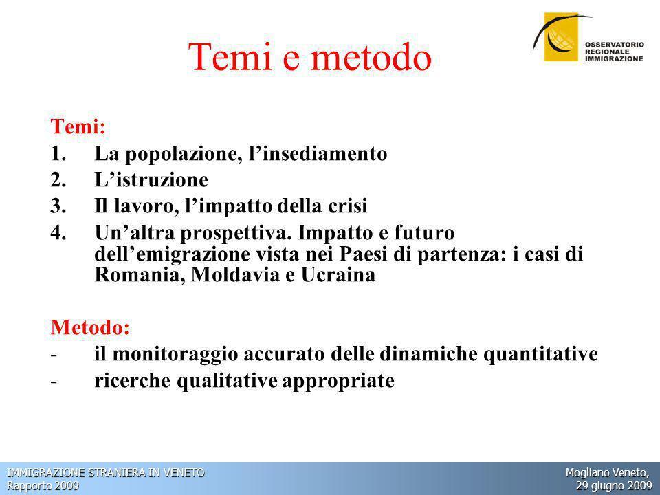 IMMIGRAZIONE STRANIERA IN VENETO Mogliano Veneto, Rapporto 2009 29 giugno 2009 Temi e metodo Temi: 1.La popolazione, l'insediamento 2.L'istruzione 3.Il lavoro, l'impatto della crisi 4.Un'altra prospettiva.