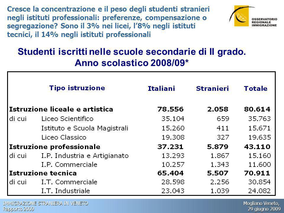 IMMIGRAZIONE STRANIERA IN VENETO Mogliano Veneto, Rapporto 2009 29 giugno 2009 Cresce la concentrazione e il peso degli studenti stranieri negli istituti professionali: preferenze, compensazione o segregazione.