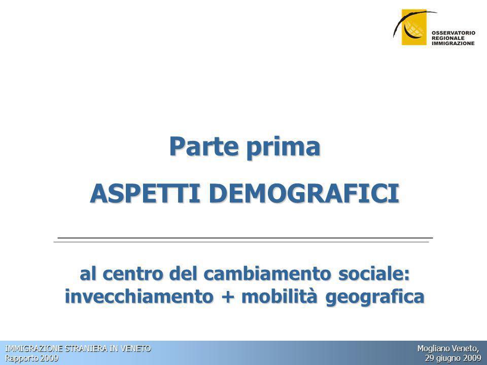 IMMIGRAZIONE STRANIERA IN VENETO Mogliano Veneto, Rapporto 2009 29 giugno 2009 Parte prima ASPETTI DEMOGRAFICI al centro del cambiamento sociale: invecchiamento + mobilità geografica
