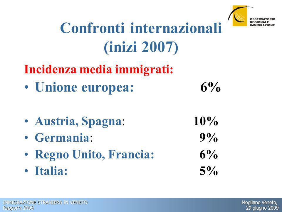 IMMIGRAZIONE STRANIERA IN VENETO Mogliano Veneto, Rapporto 2009 29 giugno 2009 Aumenta la presenza relativa di alunni stranieri nelle scuole dell'Infanzia e nelle secondarie di II grado