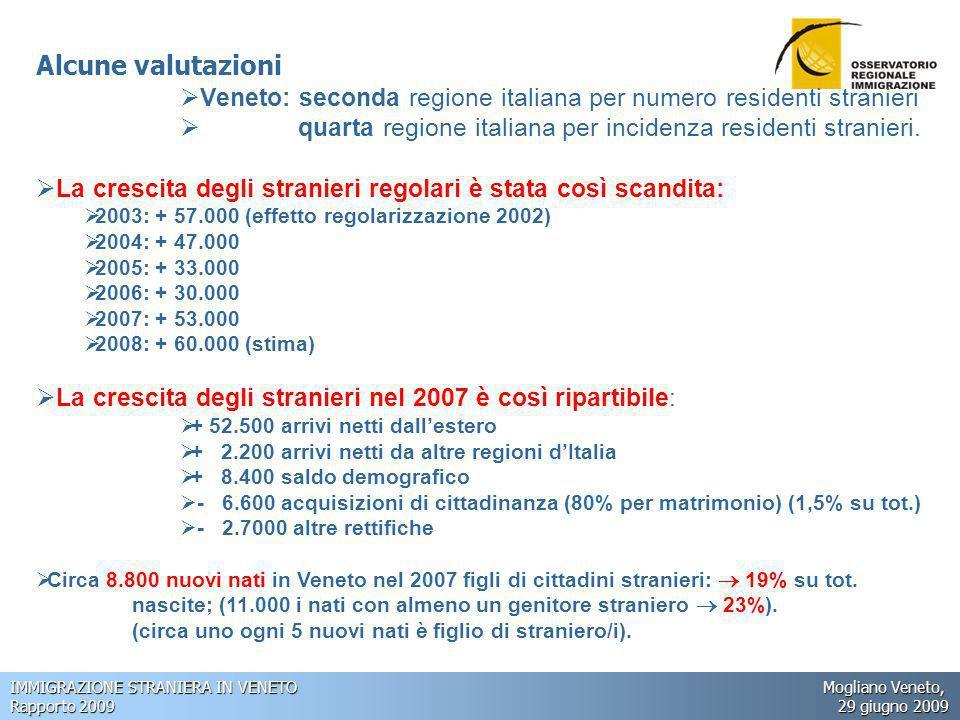 IMMIGRAZIONE STRANIERA IN VENETO Mogliano Veneto, Rapporto 2009 29 giugno 2009 Alcune valutazioni  Veneto: seconda regione italiana per numero residenti stranieri  quarta regione italiana per incidenza residenti stranieri.