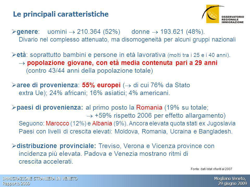 IMMIGRAZIONE STRANIERA IN VENETO Mogliano Veneto, Rapporto 2009 29 giugno 2009 <4 4-8 8-12 12-16 >16 Fonte: elab.