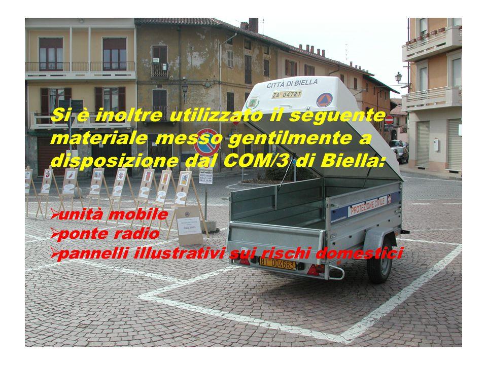 Si è inoltre utilizzato il seguente materiale messo gentilmente a disposizione dal COM/3 di Biella:   unità mobile   ponte radio   pannelli illustrativi sui rischi domestici