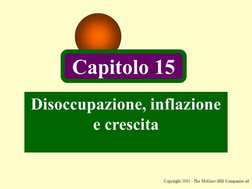 Copyright 2001 - The McGraw-Hill Companies srl Disoccupazione, inflazione e crescita Capitolo 15