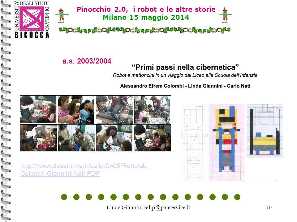 Linda Giannini calip@panservice.it10 Pinocchio 2.0, i robot e le altre storie Milano 15 maggio 2014 http://www.descrittiva.it/calip/0405/Robolab- Colombi-Giannini-Nati.PDF a.s.