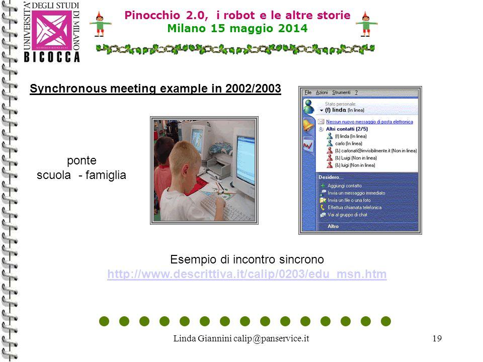Linda Giannini calip@panservice.it19 Pinocchio 2.0, i robot e le altre storie Milano 15 maggio 2014 Synchronous meeting example in 2002/2003 Esempio d