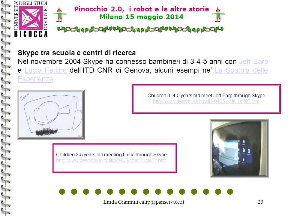 Linda Giannini calip@panservice.it23 Pinocchio 2.0, i robot e le altre storie Milano 15 maggio 2014 Skype tra scuola e centri di ricerca Nel novembre 2004 Skype ha connesso bambine/i di 3-4-5 anni con Jeff Earp e Lucia Ferlino dell'ITD CNR di Genova; alcuni esempi ne' La Scatola delle Esperienze.Jeff EarpLucia Ferlino La Scatola delle Esperienze Children 3-.4-5 years old meet Jeff Earp through Skype http://www.descrittiva.it/calip/0405/chat_jeff02.htm Children 3-5 years old meeting Lucia through Skype http://www.descrittiva.it/calip/0405/chat_lucia01.htm