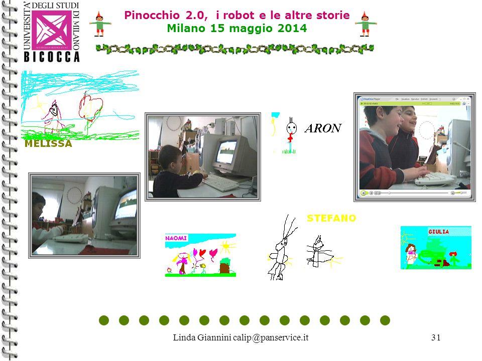 Linda Giannini calip@panservice.it31 Pinocchio 2.0, i robot e le altre storie Milano 15 maggio 2014