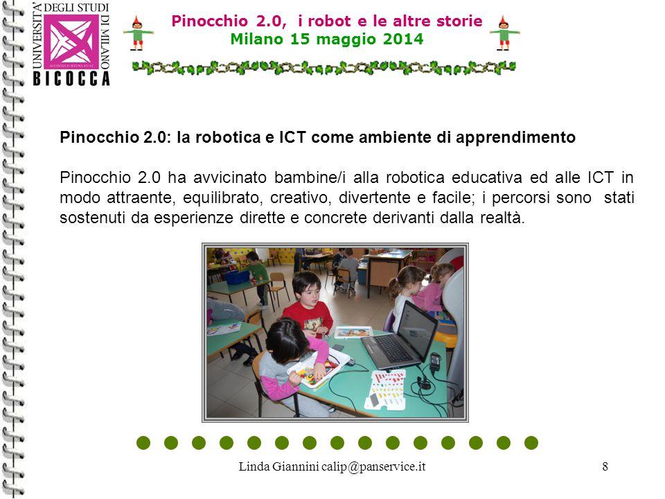 Linda Giannini calip@panservice.it9 Timetable: 2002 Pinocchio 2.0 nei mondi virtuali 2003 Pinocchio 2.0 e la robotica educativa 2008 Pinocchio 2.0 in eTwinning 2009 Pinocchio 2.0 nei social networks 2012 Pinocchio 2.0 in Segni di Segni...