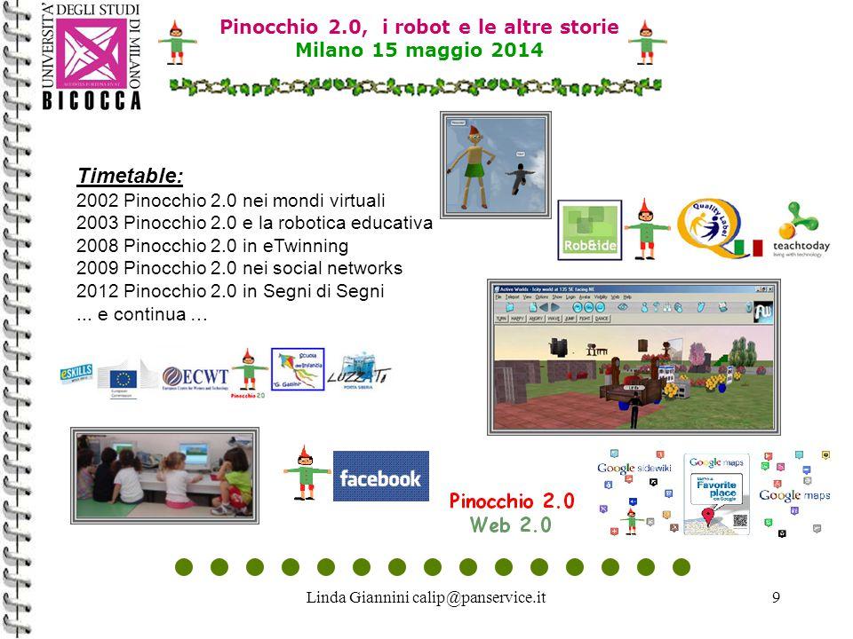 Linda Giannini calip@panservice.it9 Timetable: 2002 Pinocchio 2.0 nei mondi virtuali 2003 Pinocchio 2.0 e la robotica educativa 2008 Pinocchio 2.0 in