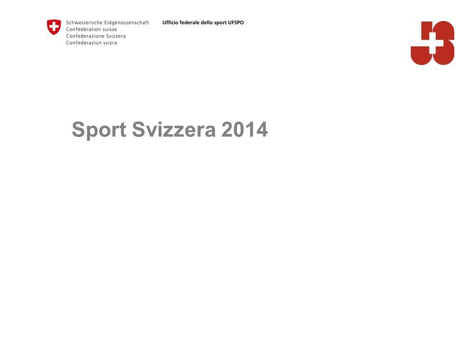 Sport Svizzera 2014