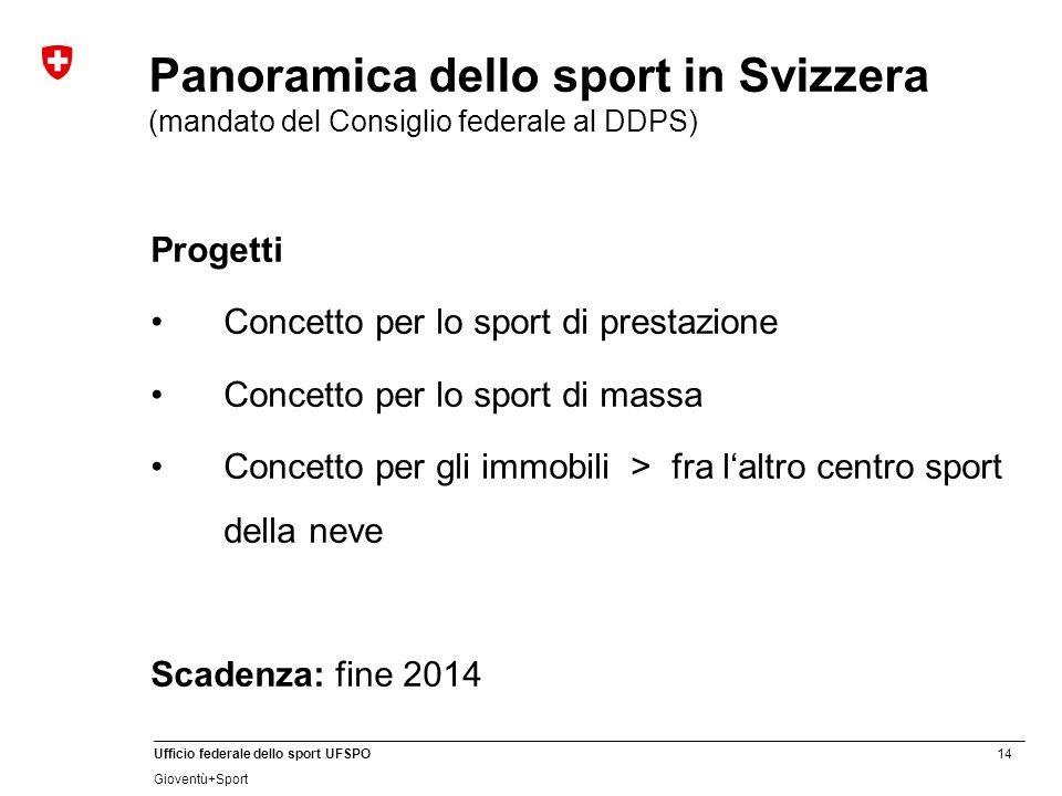 14 Ufficio federale dello sport UFSPO Gioventù+Sport Panoramica dello sport in Svizzera (mandato del Consiglio federale al DDPS) Progetti Concetto per lo sport di prestazione Concetto per lo sport di massa Concetto per gli immobili > fra l'altro centro sport della neve Scadenza: fine 2014