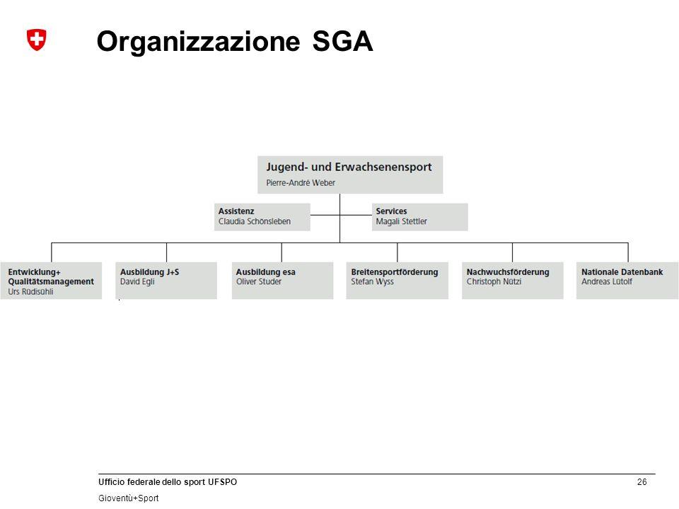 26 Ufficio federale dello sport UFSPO Gioventù+Sport Organizzazione SGA
