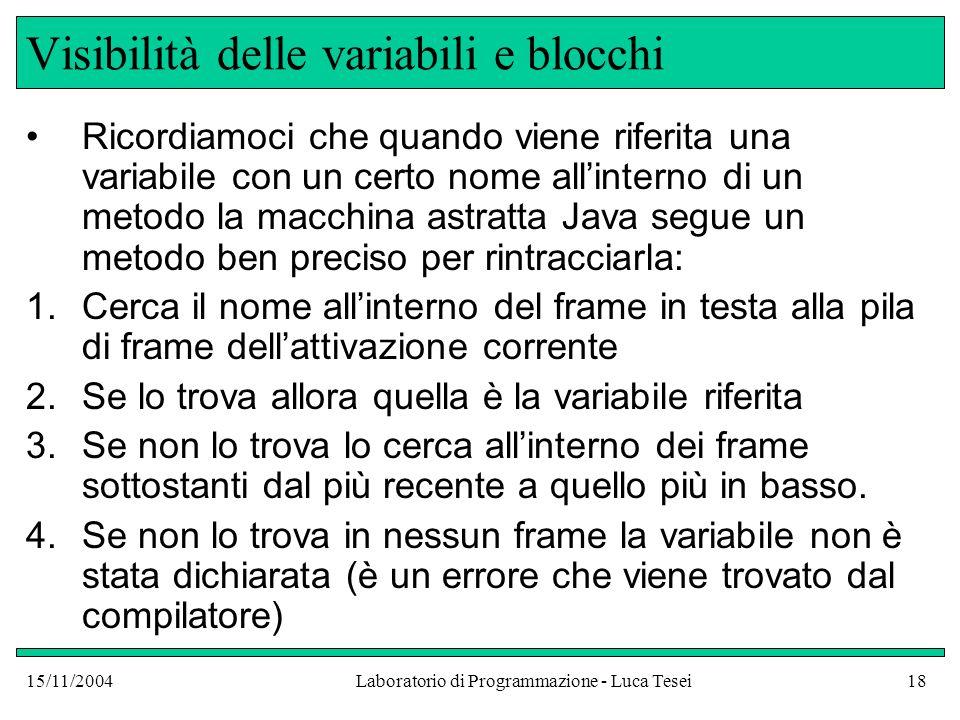 15/11/2004Laboratorio di Programmazione - Luca Tesei18 Visibilità delle variabili e blocchi Ricordiamoci che quando viene riferita una variabile con un certo nome all'interno di un metodo la macchina astratta Java segue un metodo ben preciso per rintracciarla: 1.Cerca il nome all'interno del frame in testa alla pila di frame dell'attivazione corrente 2.Se lo trova allora quella è la variabile riferita 3.Se non lo trova lo cerca all'interno dei frame sottostanti dal più recente a quello più in basso.