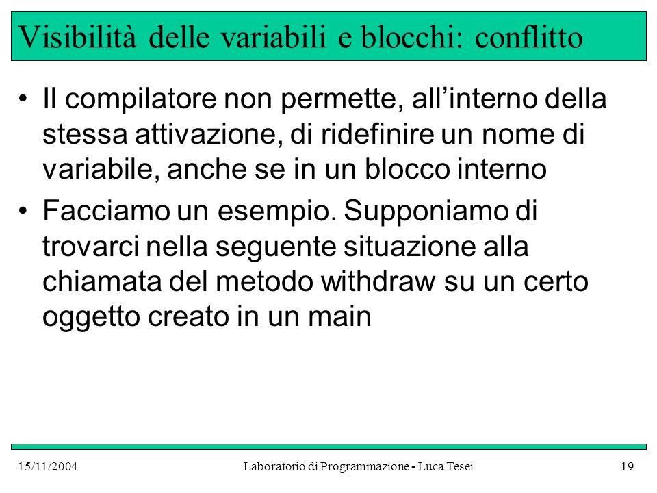 15/11/2004Laboratorio di Programmazione - Luca Tesei19 Visibilità delle variabili e blocchi: conflitto Il compilatore non permette, all'interno della stessa attivazione, di ridefinire un nome di variabile, anche se in un blocco interno Facciamo un esempio.