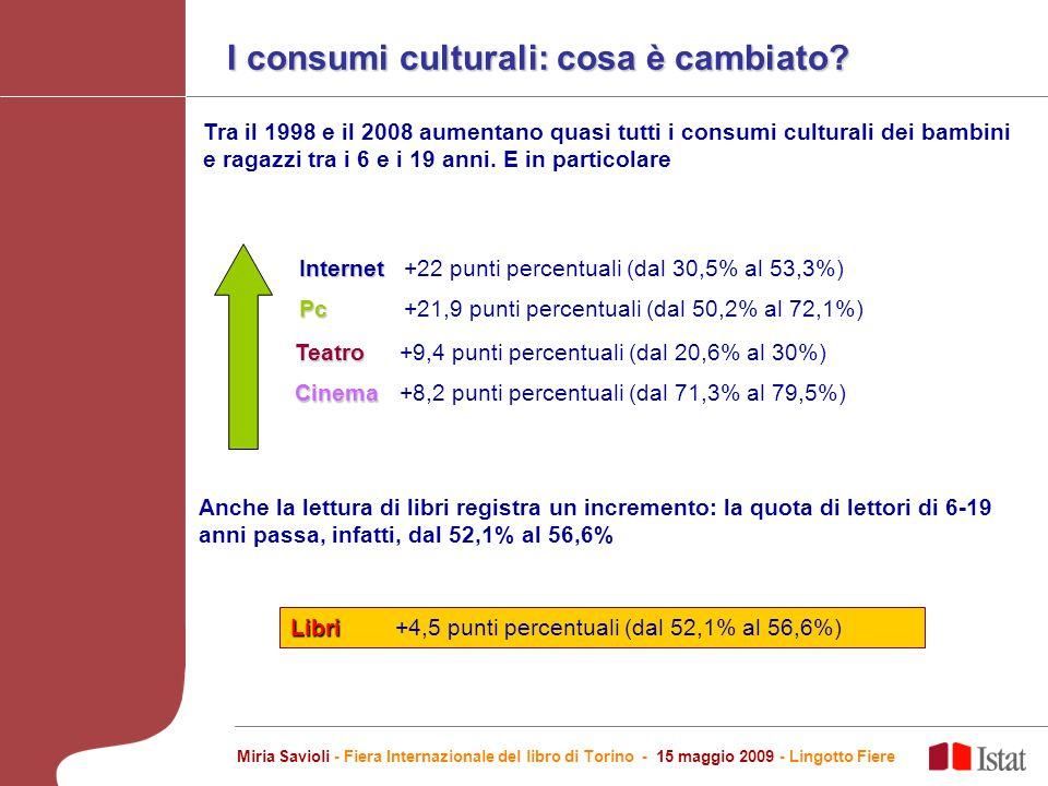 I consumi culturali: cosa è cambiato.