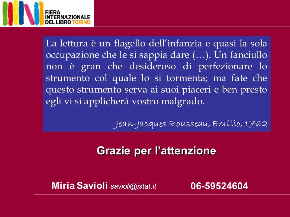 Miria Savioli savioli@istat.it Grazie per l'attenzione 06-59524604 La lettura è un flagello dell'infanzia e quasi la sola occupazione che le si sappia dare (…).