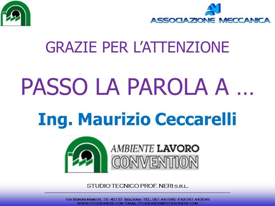 GRAZIE PER L'ATTENZIONE PASSO LA PAROLA A … Ing. Maurizio Ceccarelli STUDIO TECNICO PROF. NERI s.r.l. ________________________________________________