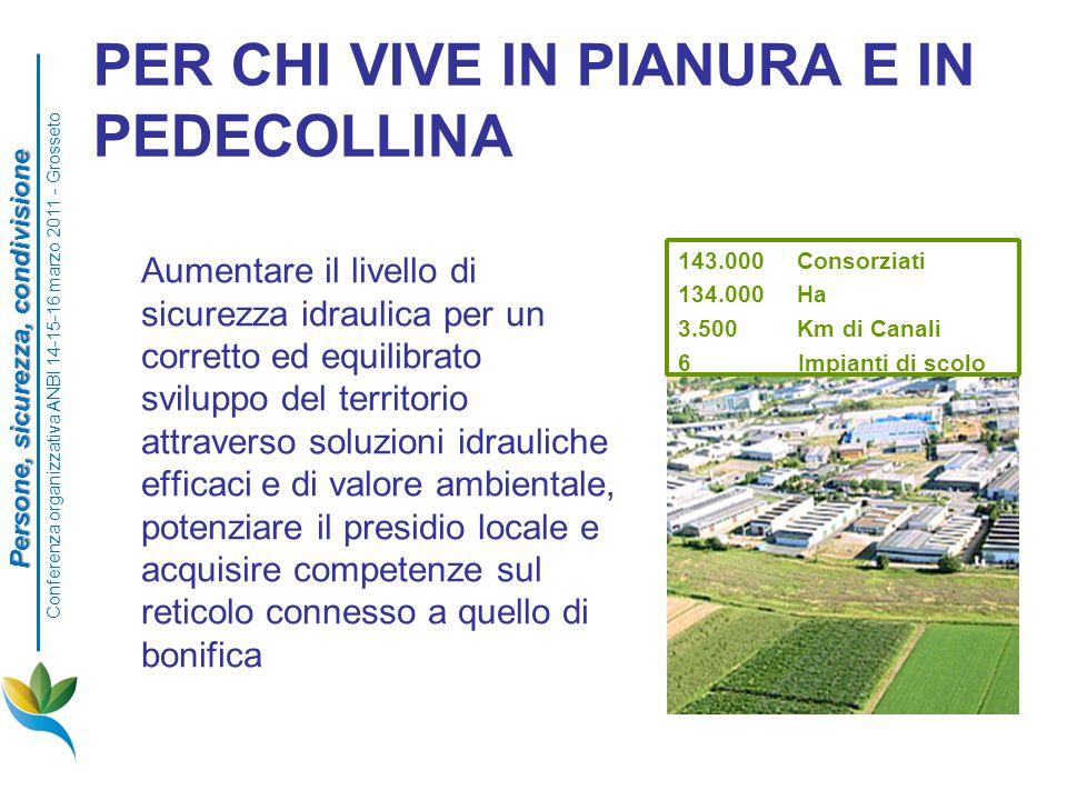 Aumentare il livello di sicurezza idraulica per un corretto ed equilibrato sviluppo del territorio attraverso soluzioni idrauliche efficaci e di valore ambientale, potenziare il presidio locale e acquisire competenze sul reticolo connesso a quello di bonifica Persone, sicurezza, condivisione Conferenza organizzativa ANBI 14-15-16 marzo 2011 - Grosseto 143.000 Consorziati 134.000 Ha 3.500 Km di Canali 6 Impianti di scolo PER CHI VIVE IN PIANURA E IN PEDECOLLINA