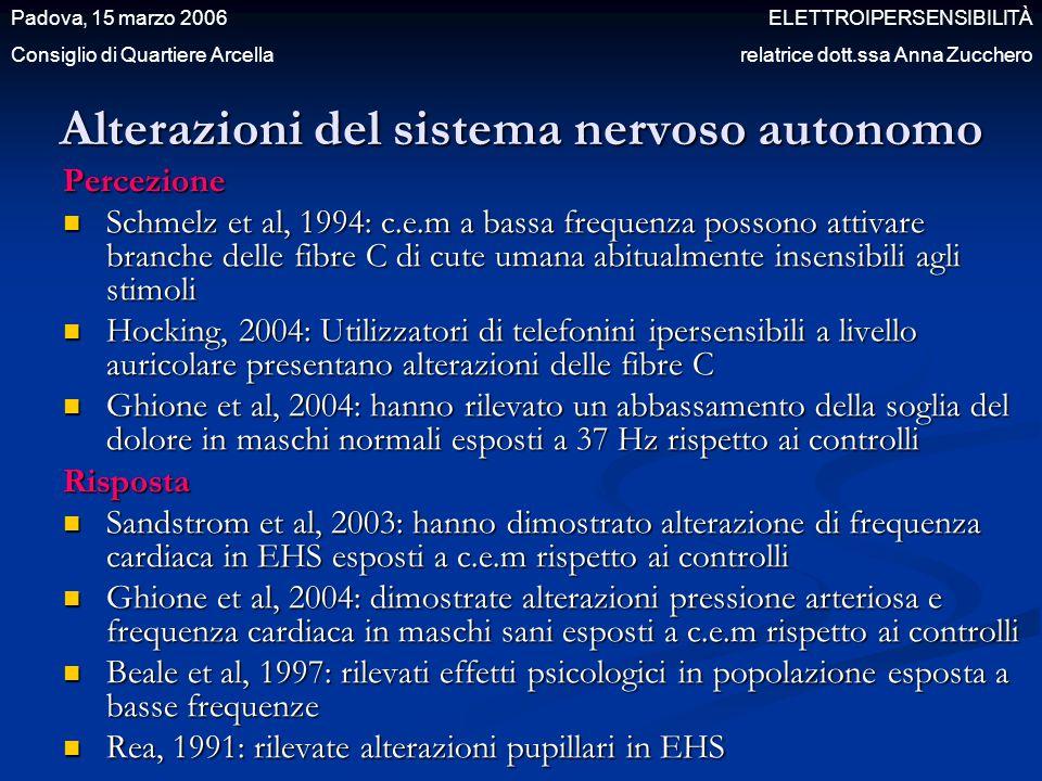 Alterazioni del sistema nervoso autonomo Percezione Schmelz et al, 1994: c.e.m a bassa frequenza possono attivare branche delle fibre C di cute umana