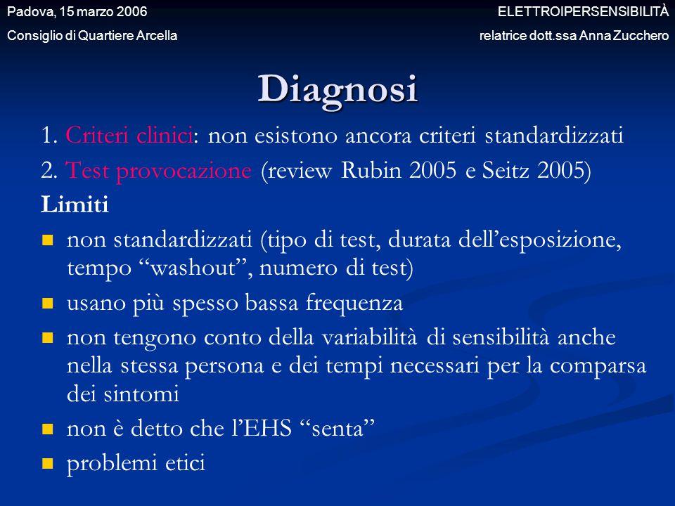 Diagnosi 1. Criteri clinici: non esistono ancora criteri standardizzati 2. Test provocazione (review Rubin 2005 e Seitz 2005) Limiti non standardizzat