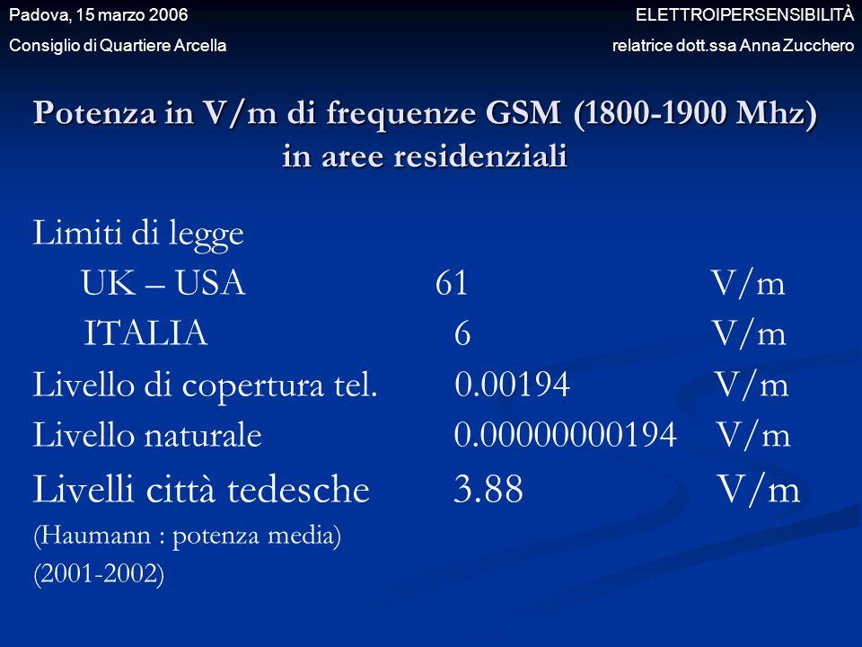 Potenza in V/m di frequenze GSM (1800-1900 Mhz) in aree residenziali Limiti di legge UK – USA 61 V/m ITALIA 6 V/m Livello di copertura tel. 0.00194 V/