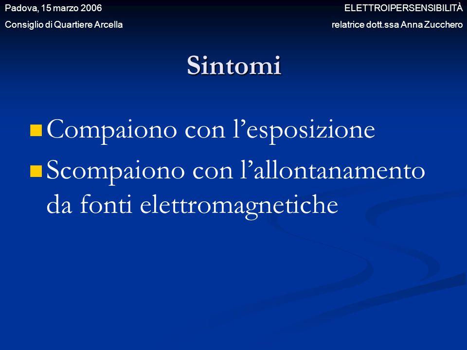 Compaiono con l'esposizione Scompaiono con l'allontanamento da fonti elettromagnetiche Sintomi Padova, 15 marzo 2006 ELETTROIPERSENSIBILITÀ Consiglio