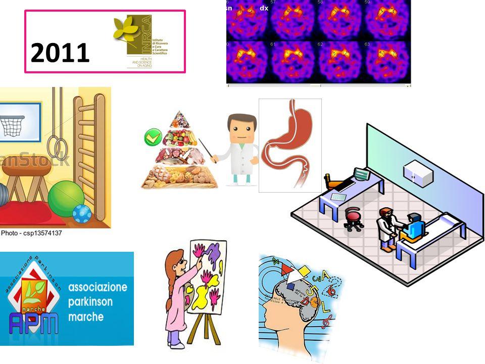 Inattività fisica nella malattia di Parkinson
