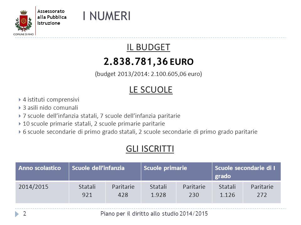 Assessorato alla Pubblica Istruzione IL BUDGET 2.838.781,36 EURO (budget 2013/2014: 2.100.605,06 euro) 2Piano per il diritto allo studio 2014/2015 I N